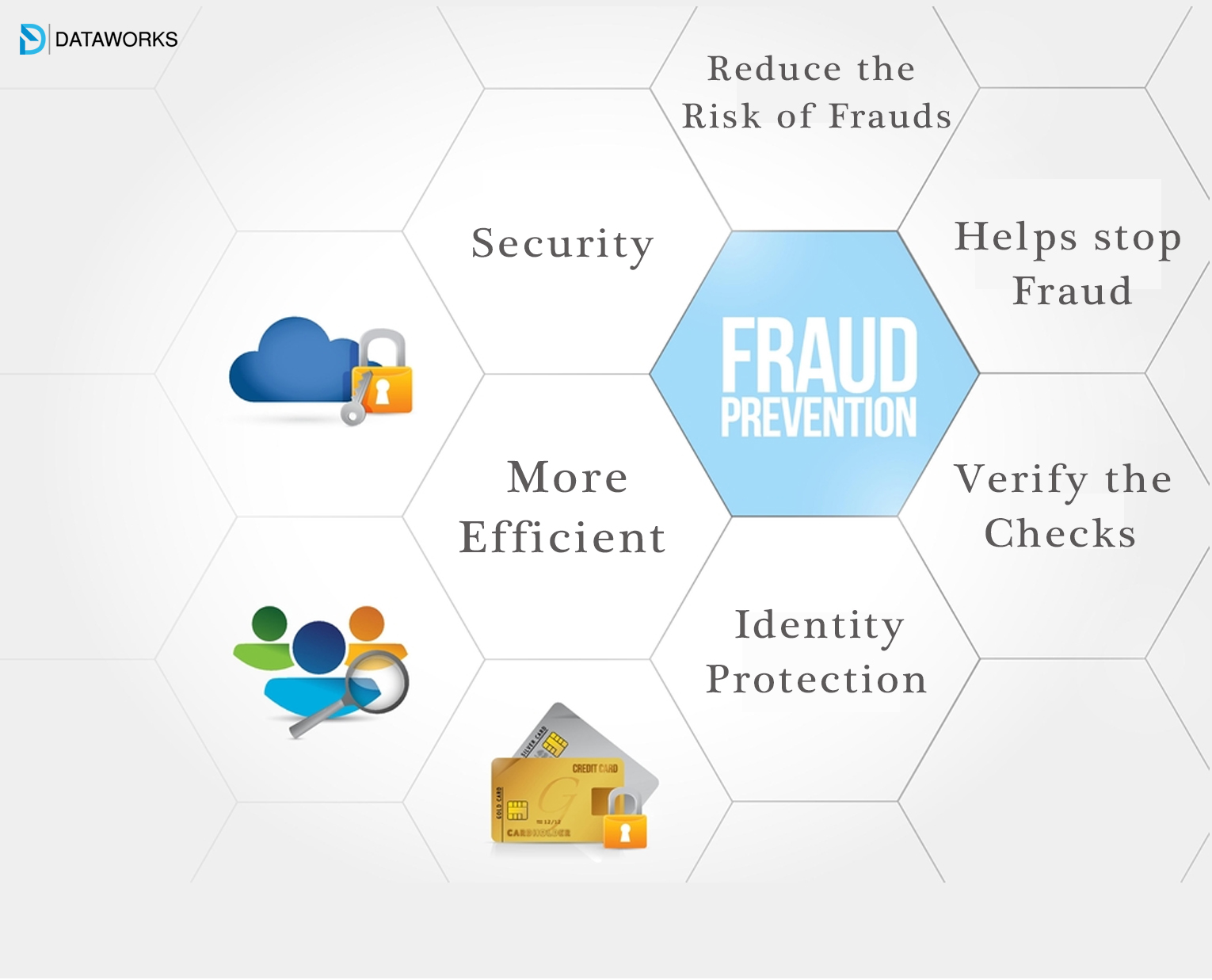 Can outsourced payment processing services help prevent fraud?