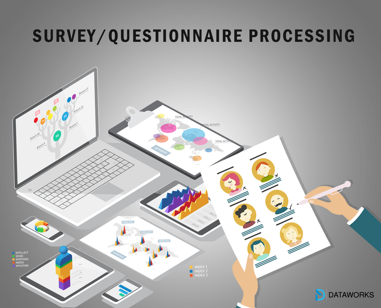 How a single Questionnaire can direct your Business Expansion