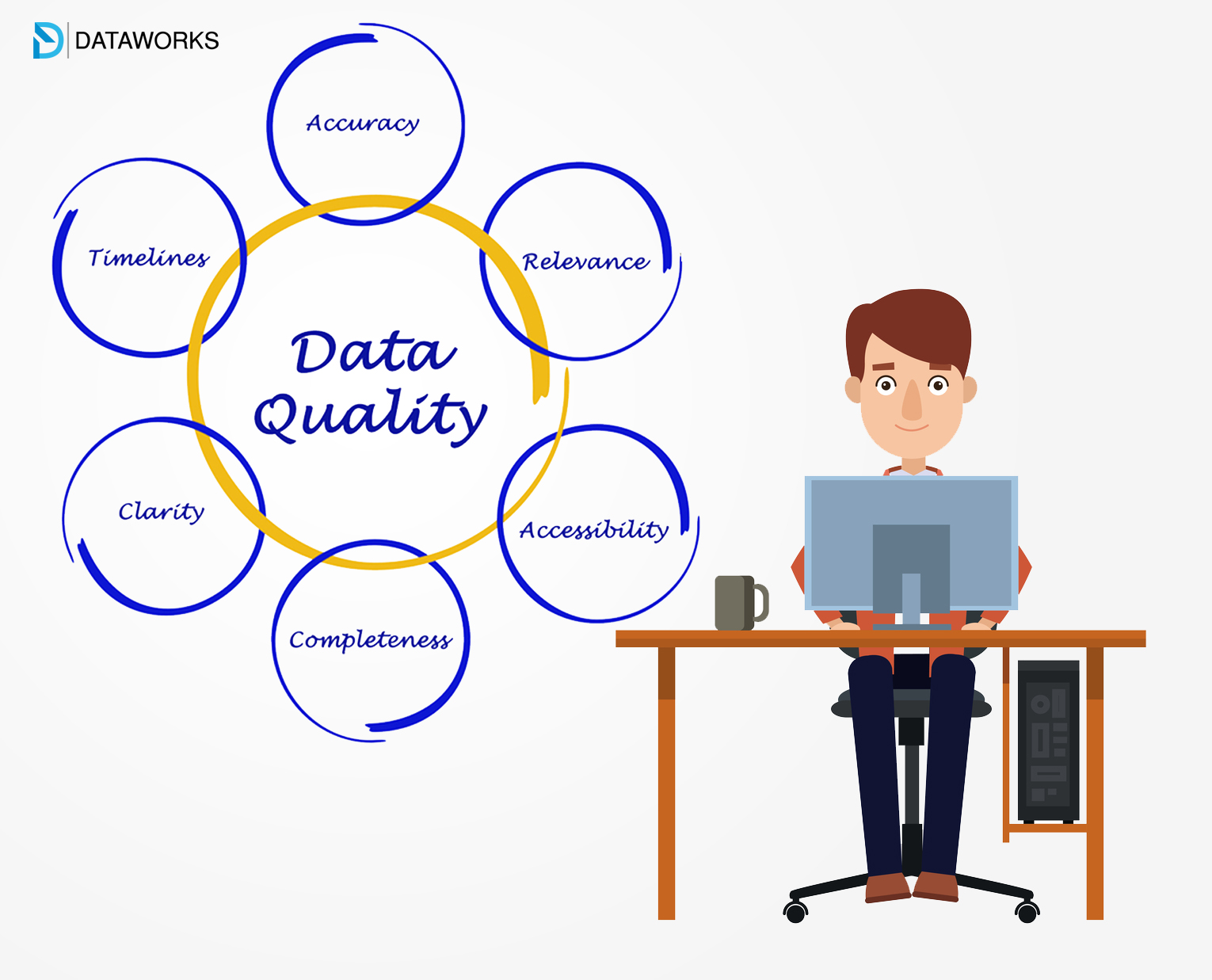 Tips to improve data quality with manual data entry services