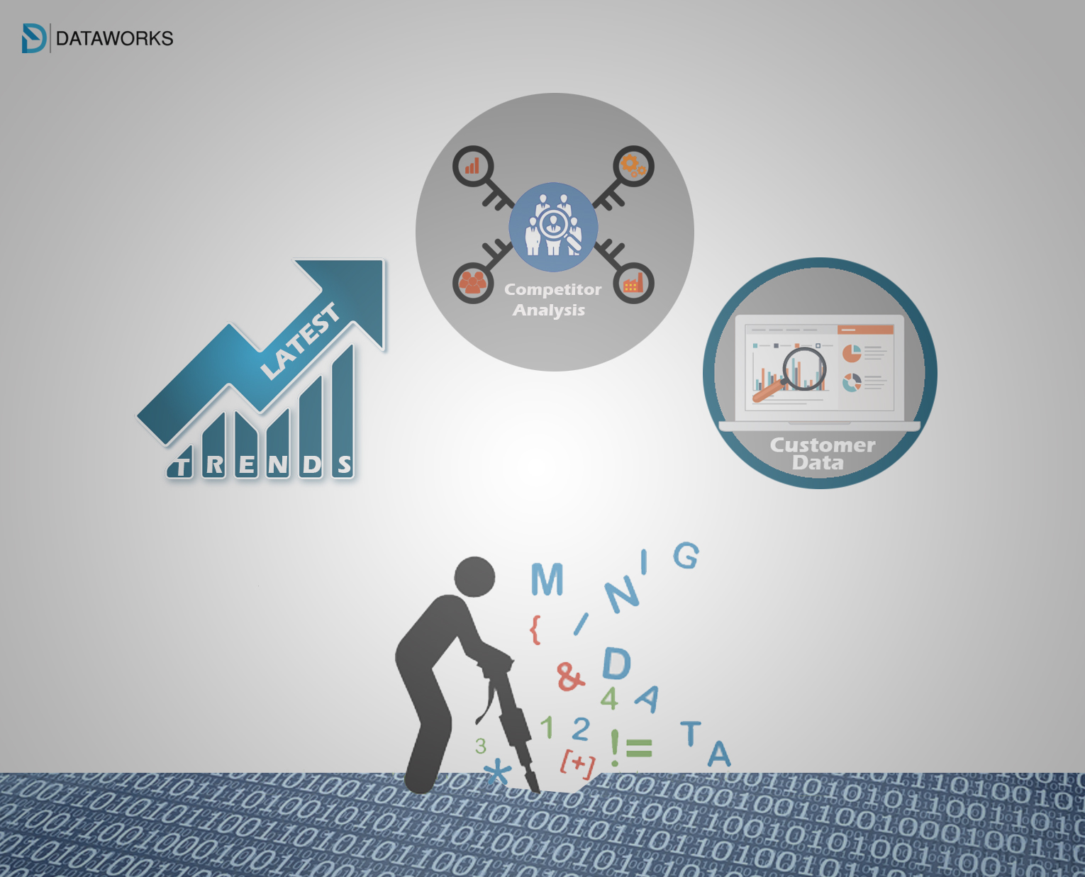 Why is data mining required for businesses?